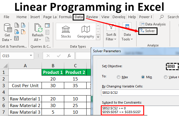 Linear Programming in Excel