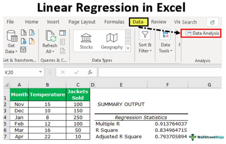 Linear Regression Data Analysis Tool in Excel