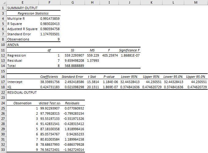 Linear Regression Example 2.3