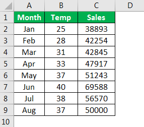 Linear Regression Example 3.1