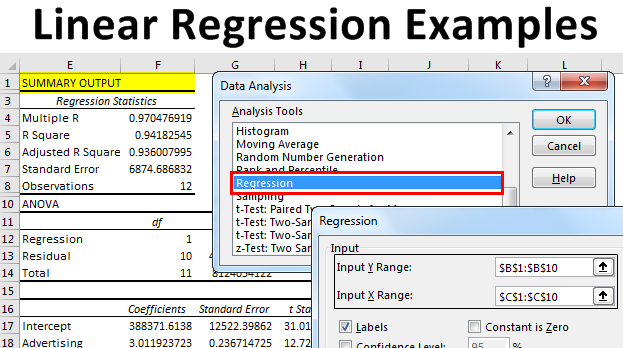 Linear-Regression-Examples