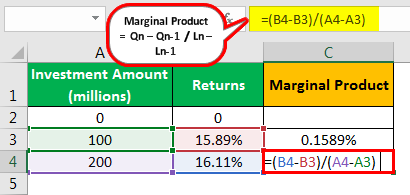 Marginal Product Formula Example 2.1