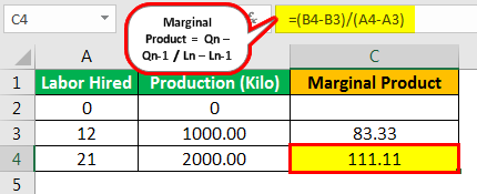Marginal Product Formula Example 3.2