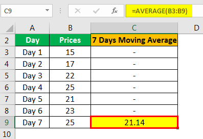 Moving Average Formula Example 3.1png