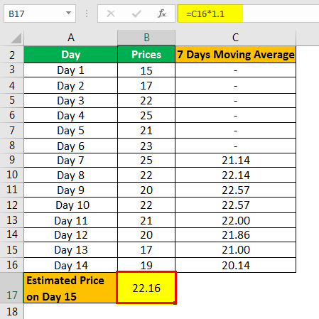 moving average formula Example 3.4png