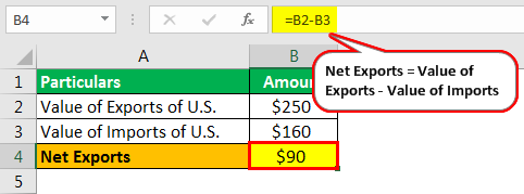 Net Exports Example.png