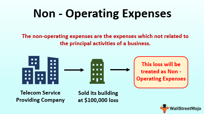 Non - Operating Expenses