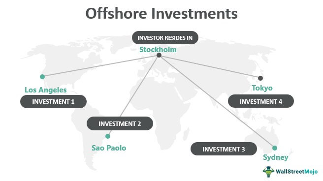 Offshore Investments