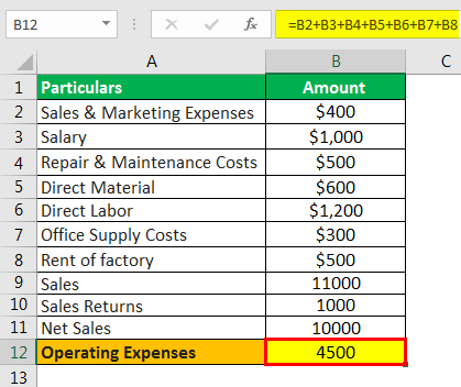 Operating Ratio Formula Example 2.2