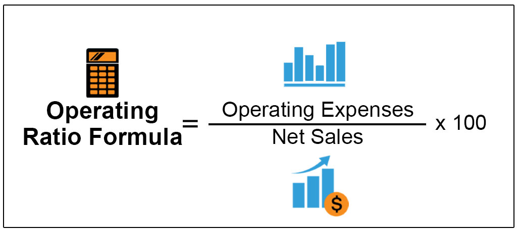 Operating Ratio Formula