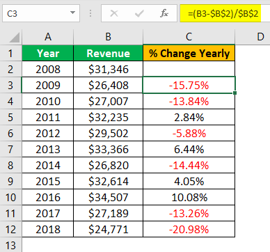 Percent Change in Excel Example 1.7.0