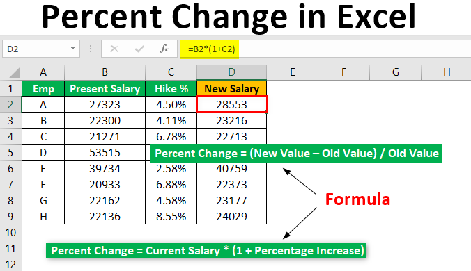 Percent Change in Excel