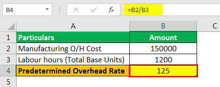 Predetermined Overhead Rate Formula Example 1.2png