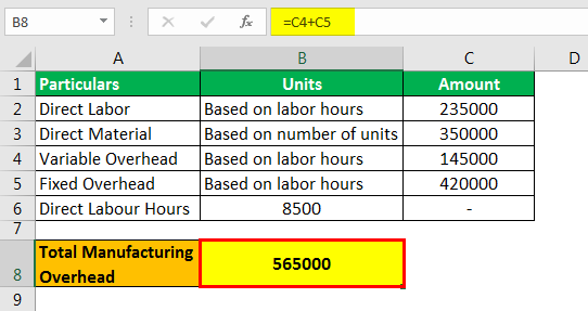 Predetermined Overhead Rate Formula Example 2.1png