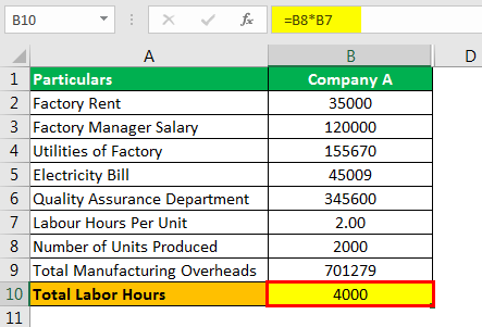 Predetermined Overhead Rate Formula Example 3.2png