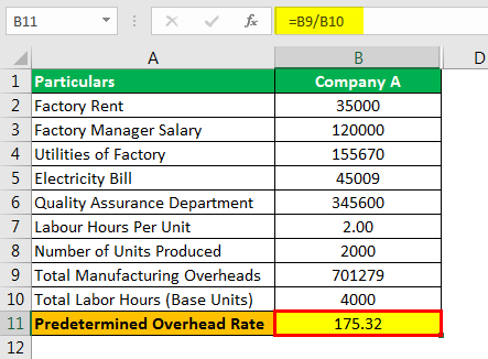 Predetermined Overhead Rate Formula Example 3.4png