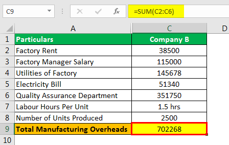 Predetermined Overhead Rate Formula Example 3.5png