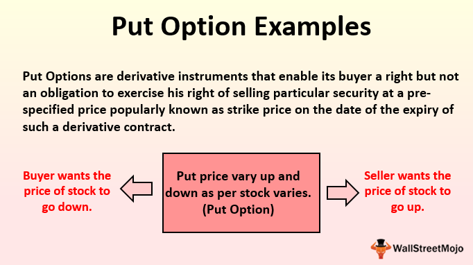 Put Option Examples