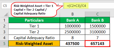 Risk-Weighted Asset Example 1-1