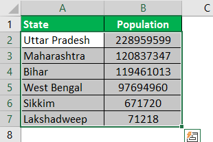 Rotate Pie Chart in Excel Example 2.1