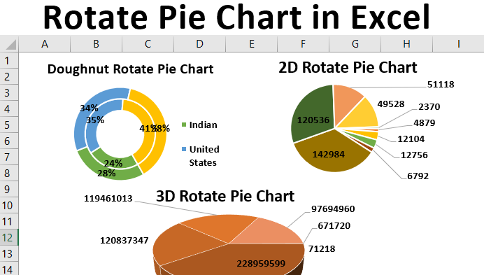 Rotate Pie Chart in Excel
