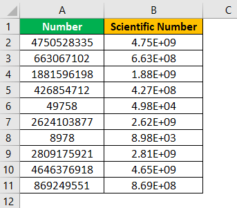 Scientific Notation in Excel Example1.3