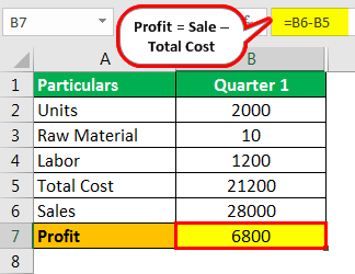 Standard Costing Example 1.3png