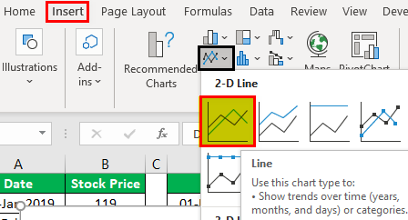 Step Chart in Excel Example 1.6