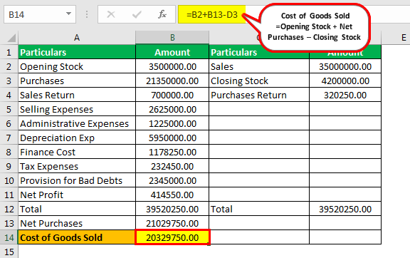 how to calculate asset turnover example