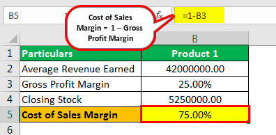Stock Turnover Ratio Formula Example 3.1png