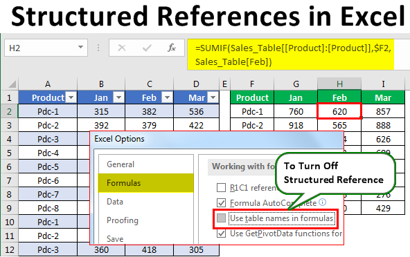 Structured Reference in Excel