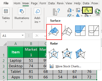 Surface Chart in Excel Example 1-3