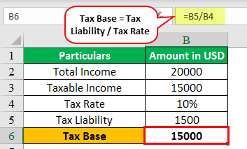 Tax Base Example 1-1