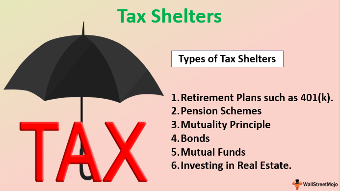 Image result for tax shelter