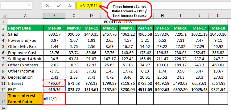 Times Interest Earned Ratio Formula Example 2.3