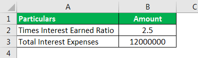 Times Interest Earned Ratio Formula Example 3