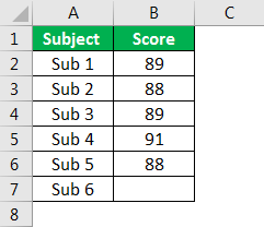 VBA Goal Seek Example 1.1