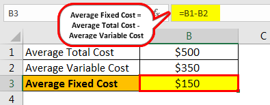 average fixed cost example 2