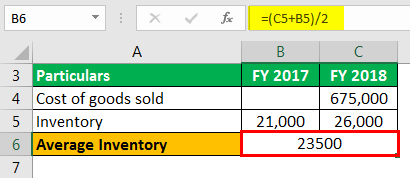 stock tirnover ratio Example 1.png