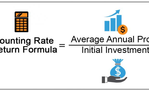 Accounting Rate of Return Formula