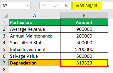 Accounting Rate of Return Formula Example 2.1