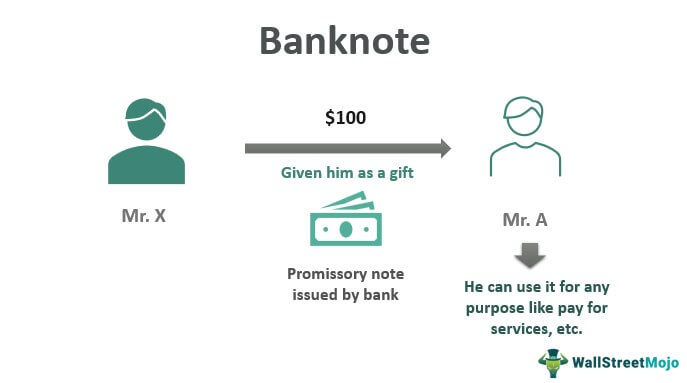 Banknote new