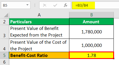 Benefit Cost Ratio Formula Example 1.2