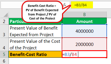Benefit Cost Ratio Formula Example 3.1