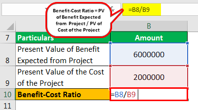 Benefit Cost Ratio Formula Example 3.4