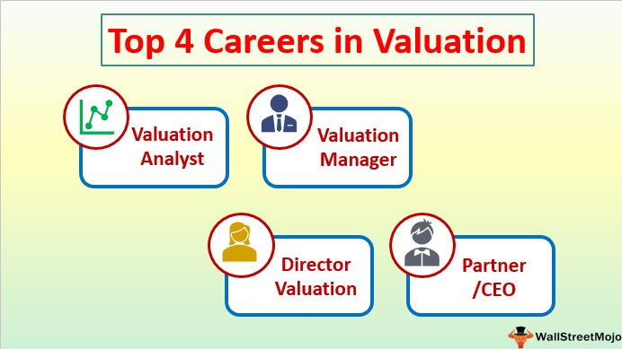 Careers in Valuation
