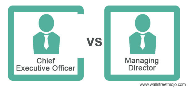Chief-Executive-Officer-vs-Managing-Director