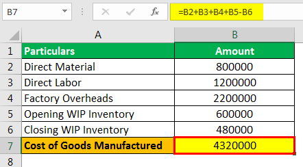 Cost of Goods Manufactured Formula Example 1.2