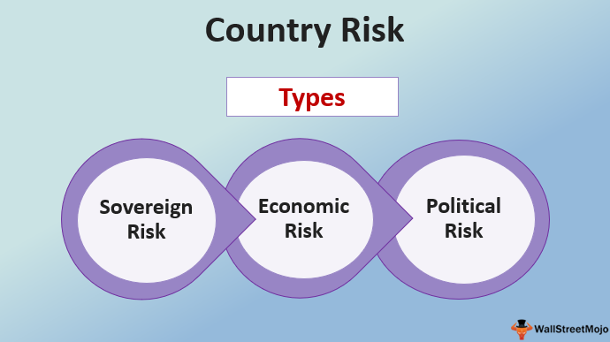 County Risk