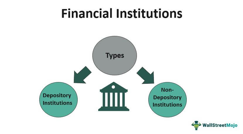 Financial-Institutions